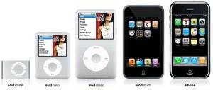 iPod Series